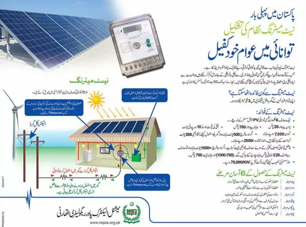 Gepco Gujranwala Electric Power Company